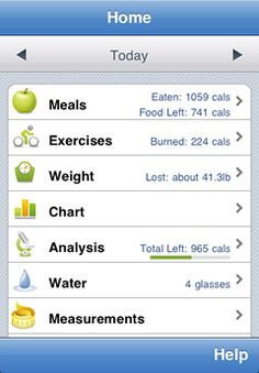TOTALLY GONNA USE THIS!!   My Net Diary, the best app for weight loss and fitness.  Scan the barcode of your food or search the database to add foods to your food journal. Counts calories, fat, saturated fat, sodium, protein, as well as vitamin and minerals.  Plots weight loss, counts calories burned in excercise as well as other cool things.  It really helps me keep on track and it's handy to prove to my non vegetarian friends that I really do eat a lot of protein. Get it, you wont regret it.