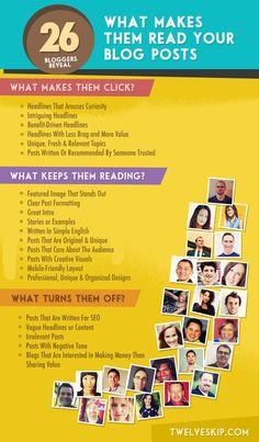 16 important factors that will get your blog posts read: http://www.twelveskip.com/guide/blogging/1352/get-people-read-your-blog-posts
