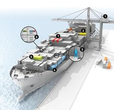 How to Load a Giant Container Ship | Wired Business | Wired.com Illustration: Bryan Christie