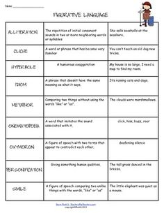 Worksheets Figurative Language Worksheets Middle School figurative language task cards and on pinterest chart student worksheets