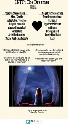 Psychology infographic and charts INFP: The Dreamer Infp Personality Type, Myers Briggs Personality Types, Myers Briggs Personalities, Infp Quotes, Psychology Quotes, Poem Quotes, Infj Infp, Introvert, Enfj