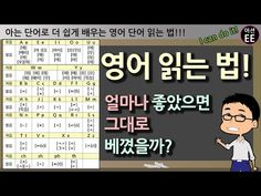 English Study, Learn English, Periodic Table, Language, Education, Learning, Learning English, Periodic Table Chart, Periotic Table