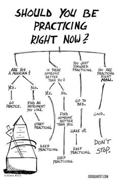 Odd Quartet Comics - Practice Chart Poster