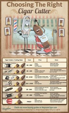 Choosing the Right Cigar Cutter - Info Graphics