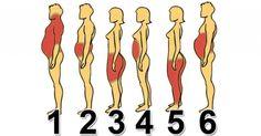 Dove ingrassi di più? Ecco 6 tipi di sovrappeso e le soluzioni per liberartene http://jedasupport.altervista.org/blog/senza-categoria/ingrassi-sovrappeso-soluzioni-obesita/