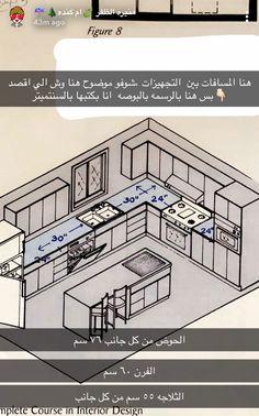 Bedroom Closet Design, Home Room Design, Home Design Decor, Kitchen Pantry Design, Home Decor Kitchen, Dining Area Design, Table Decor Living Room, House Furniture Design, Interior Design Courses