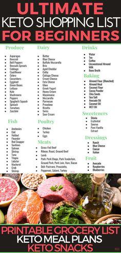 rules keto diet for beginners. 30 day keto diet for beginners. fat bombs keto diet for beginners * Ketogenic Recipes, Diet Recipes, Dessert Recipes, Ketogenic Food List, Lunch Recipes, Breakfast Recipes, Tofu Recipes, Sausage Recipes, Kitchen Recipes