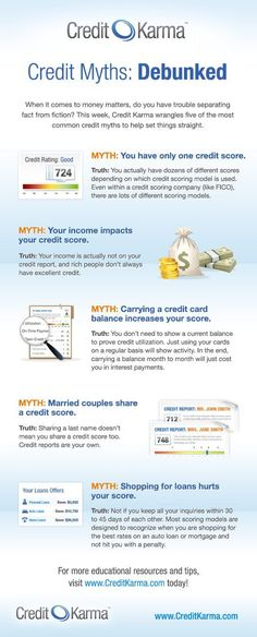 3 Myths We Still Believe About Credit Scores - Debt Snowball Calculator - Calculate credit card payment and interest instantly. - 3 Myths We Still Believe About Credit Scores Paying Off Mortgage Faster, Pay Off Mortgage Early, How To Fix Credit, Improve Your Credit Score, Build Credit, Miles Credit Card, Paying Off Credit Cards, Debt Snowball Calculator, American Express Credit Card