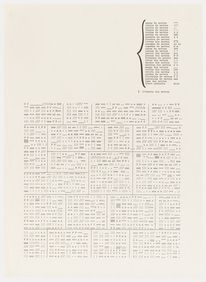 MoMA   The Collection   Mira Schendel. Untitled from the series Datiloscritos (Typed writings). (c. 1970s)