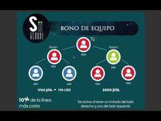 SII Global  Sistema inteligente de inversión Solo En Bitcoin: SIstema Inteligente de Inversion con Bitcoin