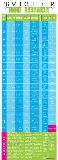 Training for a marathon? Use this helpful plan to stay on track!
