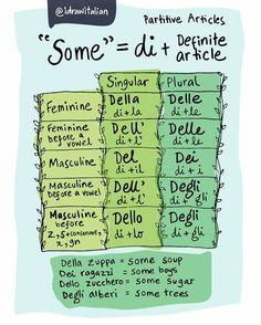 Di + definite article #learnitalian