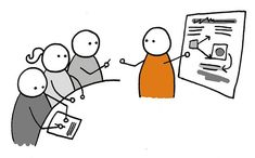 This is an article on Lean UX design and how it can be applied. Lean UX Design is ideal in AGILE scenarios.