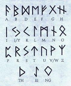 Viking Symbols of the germanic peoples norse speaking scandinavian the vikings Alphabet Code, Sign Language Alphabet, Alphabet Symbols, Norse Alphabet, Fun Fonts Alphabet, Tattoo Alphabet, Witches Alphabet, Viking Symbols, Ancient Symbols