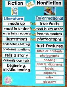 Comparing Fiction and Nonfiction - Do your students need help understanding the differences between fiction vs nonfiction texts? These printables are perfect for making an anchor chart for your classroom as your students are learning to distinguish between fiction and nonfiction. by catalina