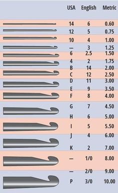 Crochet Hook Size Chart Great Info from All Free Crochet ༺✿ƬⱤღ✿༻