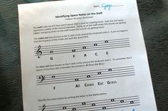 Music Worksheet: Identifying Space & Line Notes on the Staff