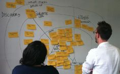 Good blog/source for UX (for example on how to Journey Mapping Workshop)