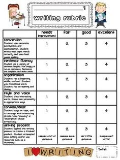Use this rubric when grading student writing. It will help you to be more objective and consistent. ...