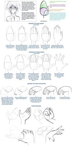 Drawing hands: Beginner techniques.