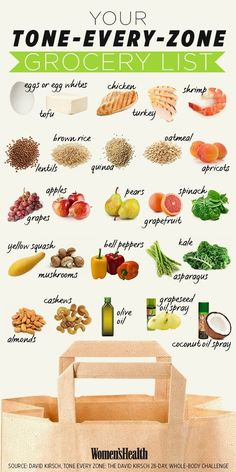 10 Pinable Charts Thatll Speed Up Your Slim-Down | Womens Health Magazine Read more in http://natureandhealth.net/