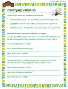 Identifying Variables - The scientific method simplified