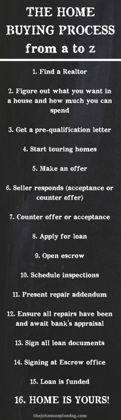 The Home Buying Process from A to Z  #AmyClarkRealEstate #LakeMartin #waterfronthome
