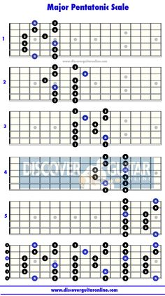 Major Pentatonic Scale: 5 patterns | Discover Guitar Online, Learn to Play Guitar