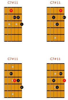 Guitar Chords And Scales, Jazz Guitar Chords, Music Theory Guitar, Music Chords, Guitar Chord Chart, Guitar Songs, Custom Electric Guitars, Custom Guitars, Easy Guitar