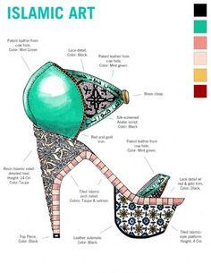 Ilustraciones de zapatos nos enseñan de historia del arte - Estilove