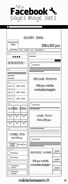 New Facebook Pages Image Sizes   #infographic #facebook #socialMedia #CheatSheet