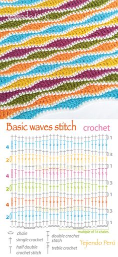 Crochet: basic waves stitch diagram!