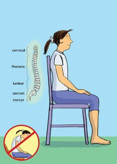 Say It Right: Good Posture is the Key to Effective Speech and Language Intervention. Pinned by SOS Inc. Resources. Follow all our boards at pinterest.com/sostherapy for therapy resources.