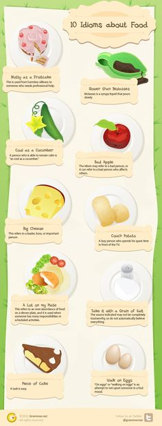 Fresh on IGM > Food Idioms English: English lesson No 10. Talk before eat them. 10 popular and tasty food related idioms to turn your listeners appetite on. > http://infographicsmania.com/food-idioms-english/ #ESL #ELL
