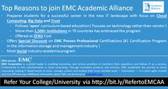 Refer Your College/University to EMC Academic Alliance
