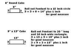 Best Marshmallow Fondant Icing Recipe, How To Make Perfect Marshmallow Fondant, Whats Cooking America