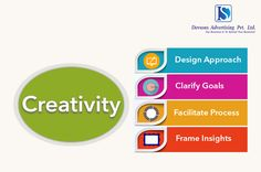 We have perfect #design_approaches of #advertisement. #Devsons_Advertising