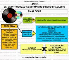 Lei De IntroduçãO àS Normas Do Direito Brasileiro                                                                                           Mais