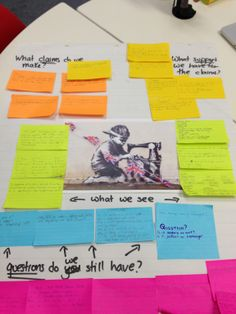 Photos and videos from the classroom showing visible thinking routines