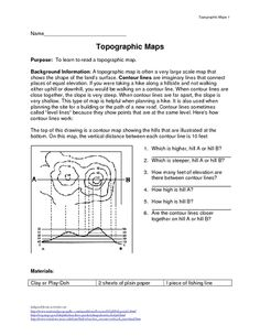 topography 8th grade science teaching geography geography map geography activities. Black Bedroom Furniture Sets. Home Design Ideas