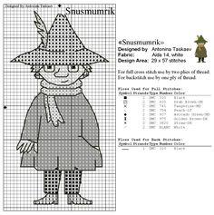 mom knitting chart - Google Search