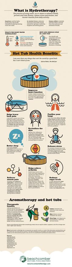 There are tons of amazing hot tub health benefits from regular use. Check out this handy infographic to find out how they can help improve your health.