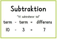 Subtraktion plansch Teaching Schools, Teaching Math, Math Classroom, Kindergarten Math, Learn Swedish, Swedish Language, Future Jobs, Teaching Materials, Math Lessons
