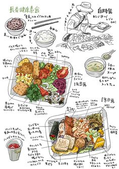 ・「自助餐」というのはセルフサービスのお店で 今的に言うとビュッフェ。(バイキングではない) そして台南在住中にマンガにしたように、 単身旅行者...|#illustration