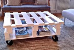 Make a Pallet Coffee Table | Pallet Furniture Plans