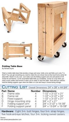 9 Fabulous Cool Ideas: Woodworking Tips Building Furniture wood working shelves . 9 Fabulous Cool Ideas: Woodworking Tips Building Furniture wood working shelves home decor. Diy Wood Projects, Furniture Projects, Furniture Plans, Diy Furniture, Garden Furniture, Wood Crafts, Furniture Removal, Furniture Repair, Furniture Outlet