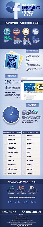 infografico-aumentar-engajamento-facebook.png (818×4254)
