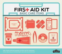 Compare this list with your First Aid Kit to make sure you're prepared for whatever nature throws at you on your next camping or backpacking trip. First Aid Tips, Science Party, Super Glue, Cotton Pads, Packaging Design, Backpacking, Camping, Survival, Backpacker