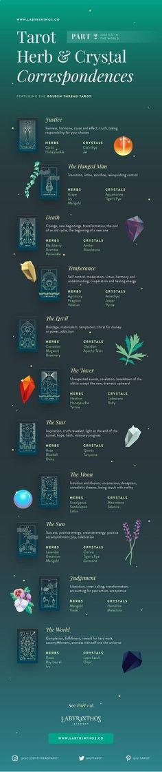 Numerology Spirituality - Full Infographic - Crystals, Tarot and Herbal Correspondences Chart - Part 2: From Justice to the World Get your personalized numerology reading