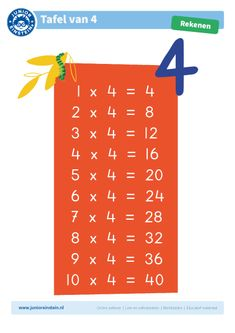 Table card: table of Learn the table of 4 with this handy table card from Jun . - Edukacja przyrodnicza - Table card: table of Learn the table of 4 with this handy table card from Junior Einstein. Super Lotto, Multiplication Chart, School Frame, Numbers Preschool, Table Cards, Special Education, Kids Learning, Einstein, Kindergarten